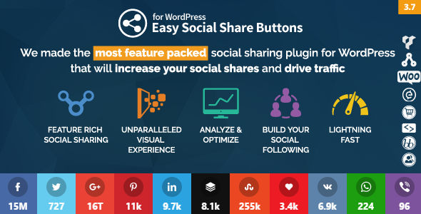 Social share Button -Discount Coupon Code